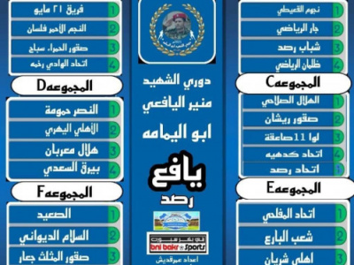بمشاركة صقور المثلث جعار .. الأول من يوليو تموز انطلاق دوري الشهيد القائد أبو اليمامة