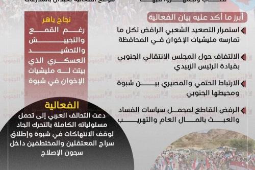 """غداً .. الاستفتاء الشبواني الجنوبي الكبير  """" شبوة ترفض الاحتلال والإرهاب """""""